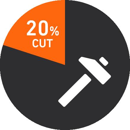 20%CUT